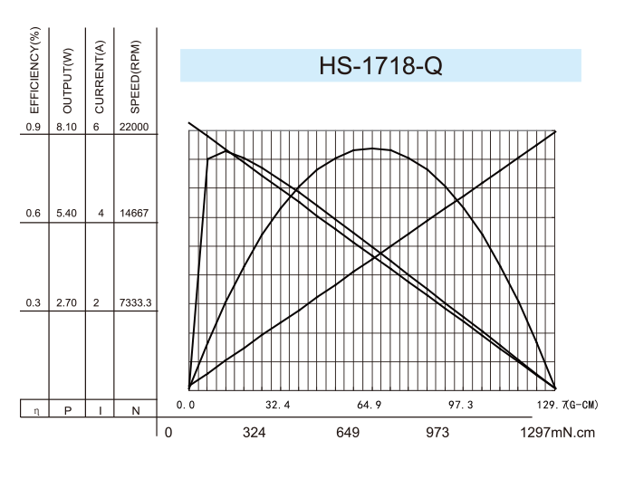 Coreless-DC-Motor_HS-1718-Q-1