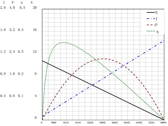 37JPG3429-17385曲线图